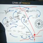 Die Linien von Nazca – Mission accomplished